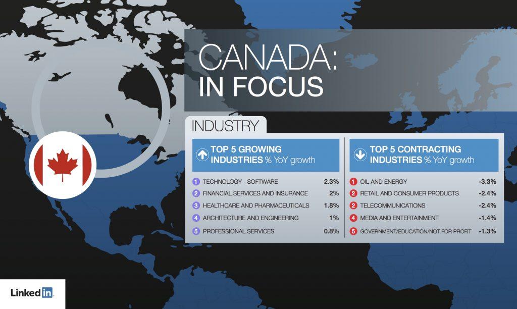 CANADA LINKEDIN 2016B INDUSTRY HR