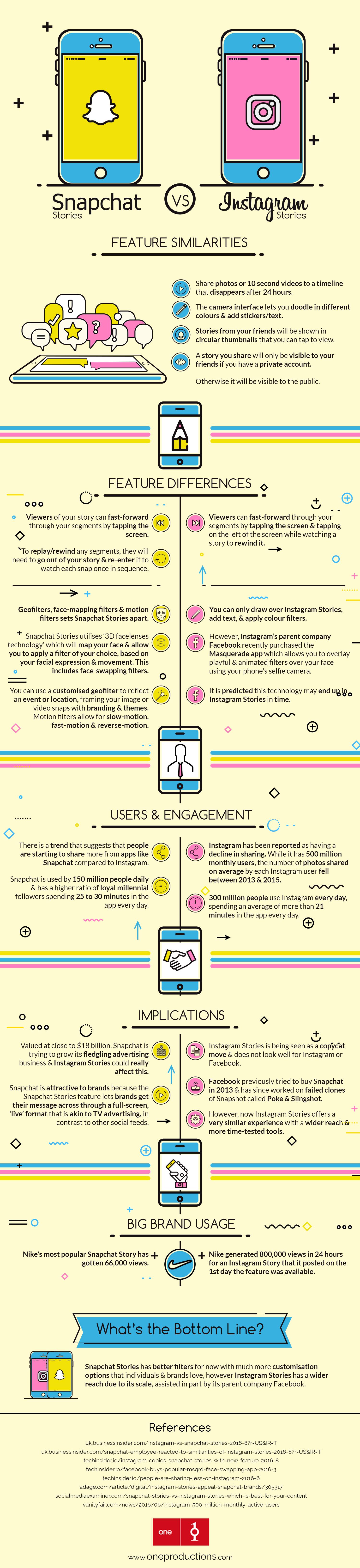 snapchat-stories-vs-instagram-stories-high-quality