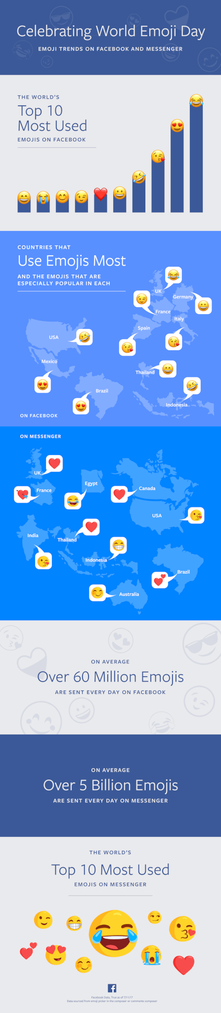 World Emoji Day Infographic_v9